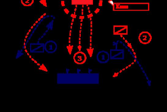 Bitka kod Hadrijanopolja