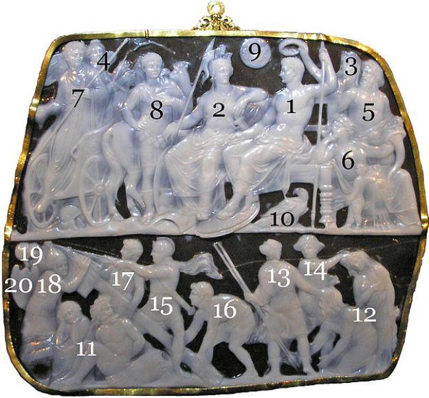 Avgustova gema, likovi su označeni brojevima