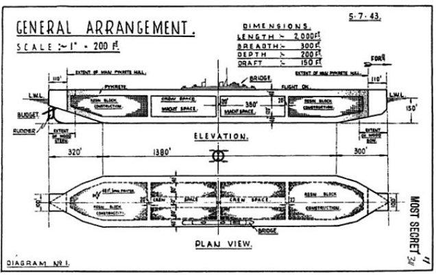 Bočni kao i nacrtni presek (sledeća skica) središnje sekcije nosača aviona predviđenog projektom Habakkuk. Uočljivo je kako je sloj pikrita na najužem mestu debeo oko 13 metara, što je trebala da bude dovoljna garancija otpornosti na udare torpeda i avionskih bombi.