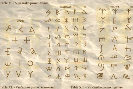 Da li je vinčansko pismo najstarije pismo na svetu?