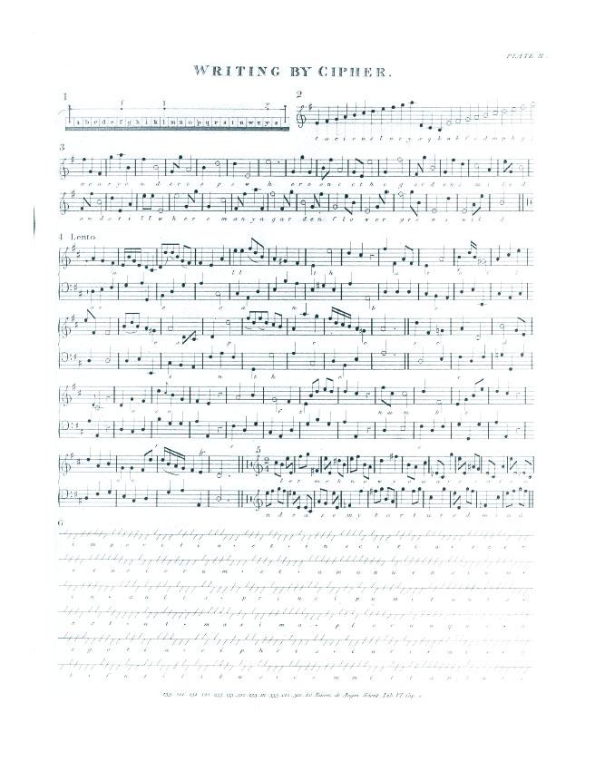 Strana 2 (dekodirana)